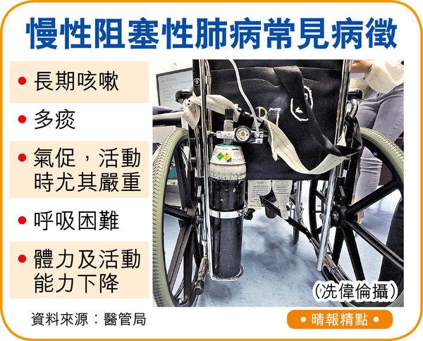 屯院護士介入治療 糾正阻塞性肺病患用藥