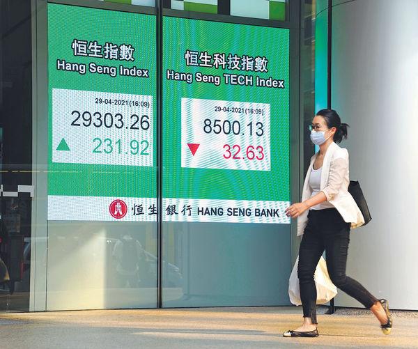 聯儲局「放鴿」 維持寬鬆幣策 港股突破區間重越50天綫