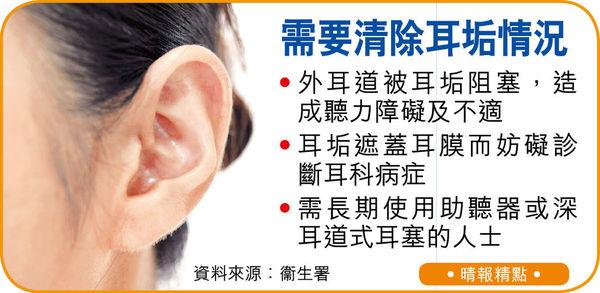 耳垢會自動排出 亂挖耳損聽覺