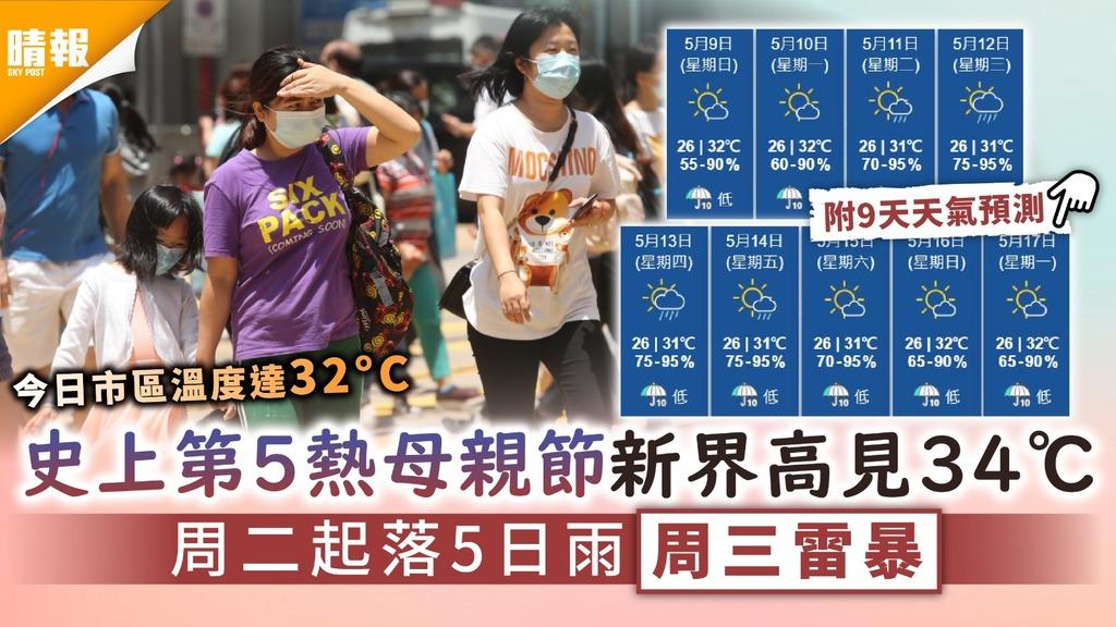 天文台|史上第5熱母親節新界高見34°C 周二起落5日雨周三雷暴|附9天天氣預測