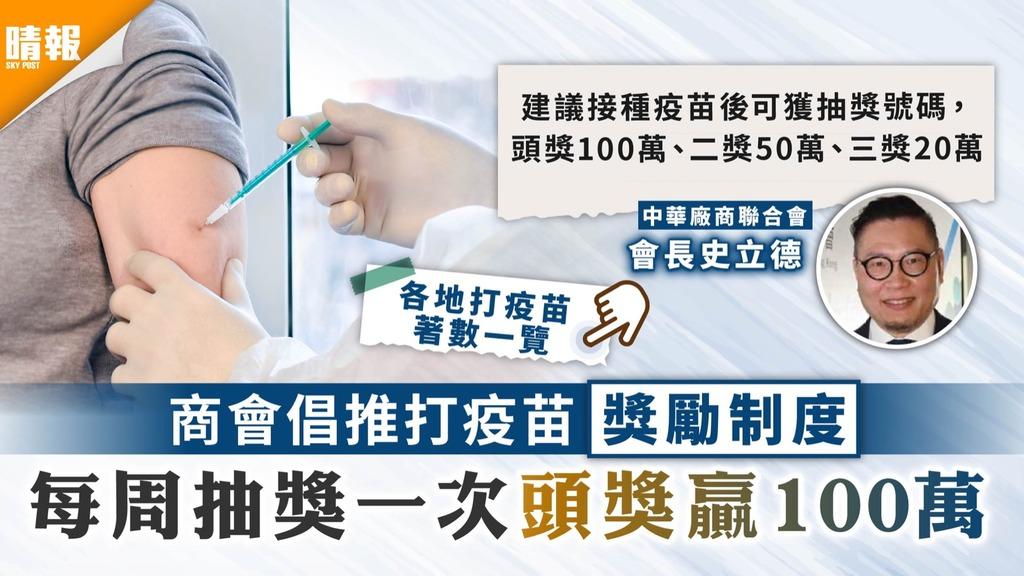 新冠疫苗|商會倡推打疫苗獎勵制度 每周抽獎一次頭獎贏100萬【各地打疫苗著數一覽】
