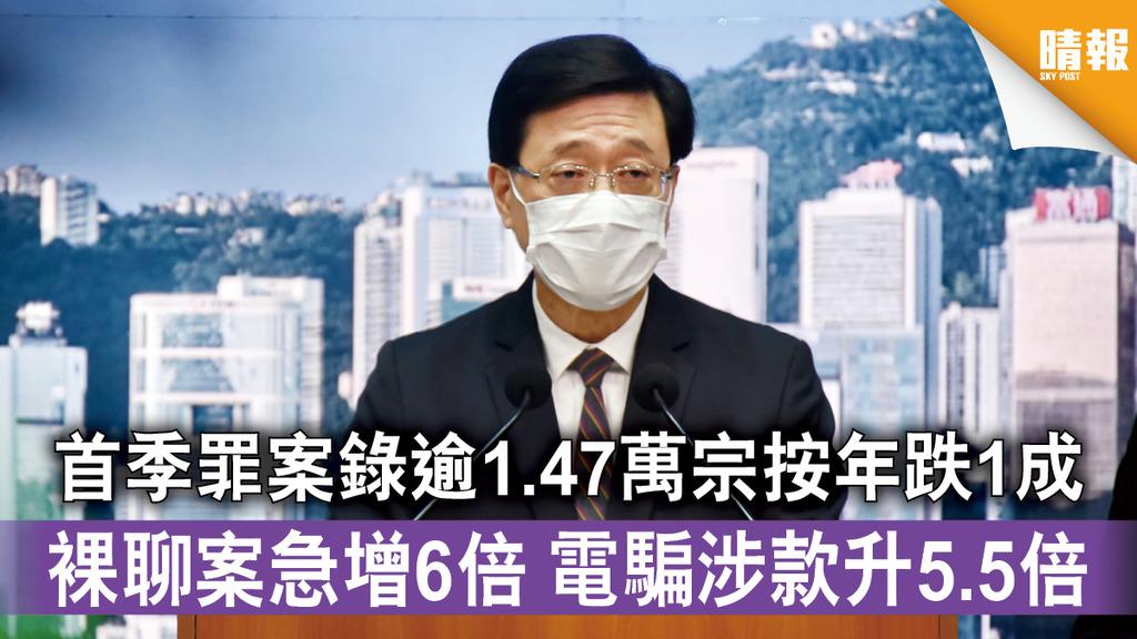 香港治安 首季罪案錄逾1.47萬宗按年跌1成 裸聊案急增6倍 電騙涉款升5.5倍