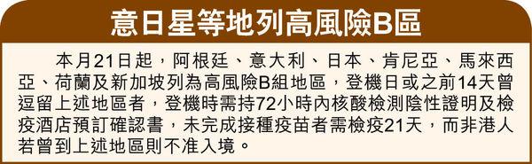 華大員工中招 袁國勇料感染樣本DNA 籲疫苗有選擇時早接種