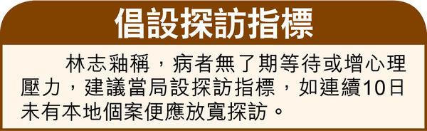 棉被膠袋蓋頭 屯院5旬病人不治 組織:長期住院無人探 易添壓