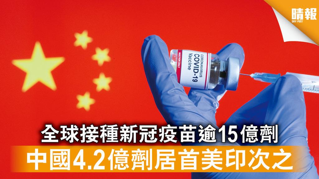 新冠疫苗 全球接種新冠疫苗逾15億劑 中國4.2億劑居首美印次之