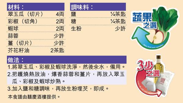 翠玉瓜彩椒炒蝦球(4人分量)