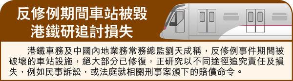 屯馬綫全綫 最快6.27通車 港鐵:試運順利待政府審批