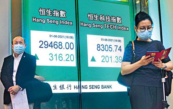 科技股發威 「六絕」首日反覆走高 港股破阻力近3個月新高