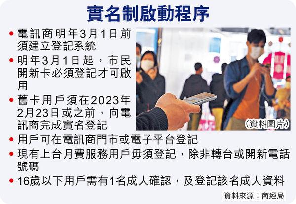 太空卡實名制 明年3月起用戶需登記 月費轉台開新號也要 市民稱不便