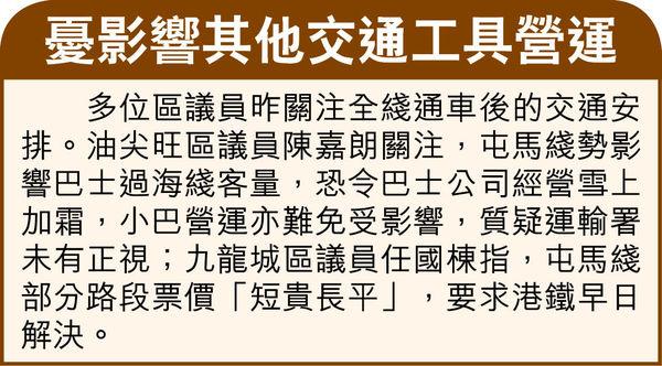 屯馬綫27日全綫通車 結合考古 宋皇台站內賞文物