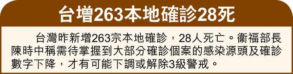 今波首名患者 75歲婆婆出院 廣州增6本地個案