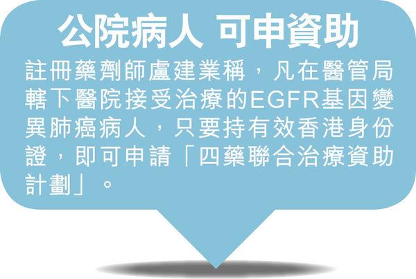 晚期EGFR肺癌 四藥合療延存活