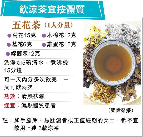 清熱祛濕涼茶 解決煩人青春痘