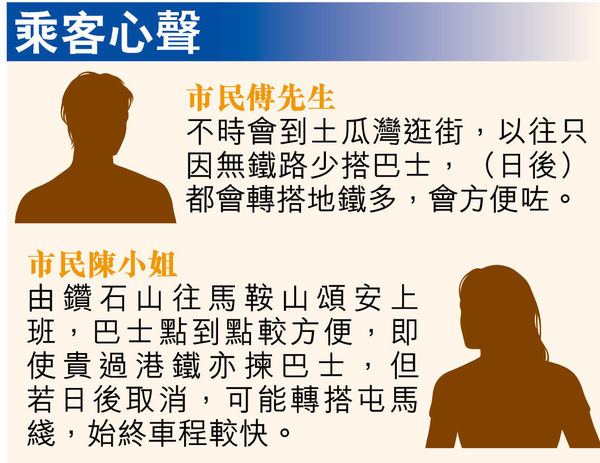 屯馬綫6.27通車 九巴40綫或重組取消 料影響10萬人