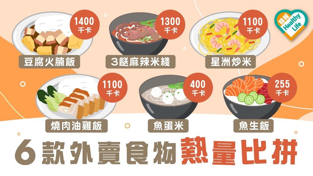Health Plus │6款外賣熱量比拼 識揀唔怕疫情肥