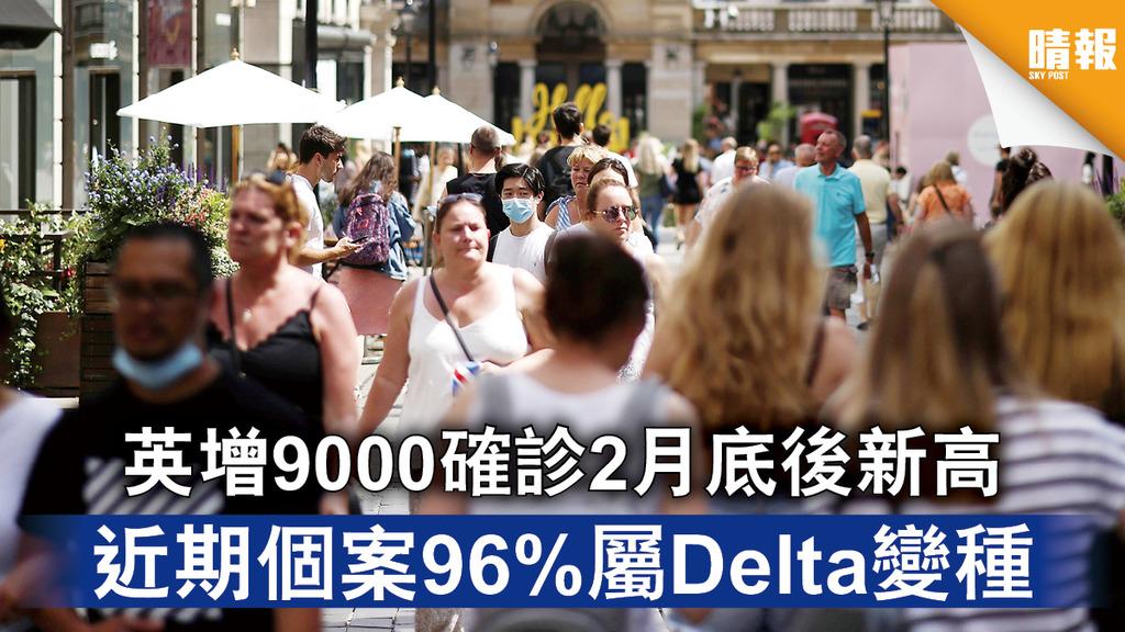 新冠肺炎|英增9000確診2月底後新高 近期個案96%屬Delta變種