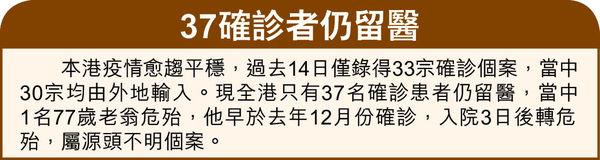 本港連續10日零確診 港大新方法驗污水 助疫情預警