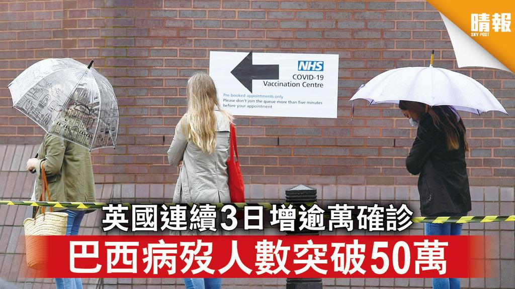 新冠肺炎|英國連續3日增逾萬確診 巴西病歿人數突破50萬