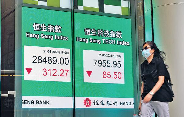 加息憂慮升溫 金融股捱沽 港股低開低走失50天綫