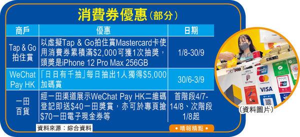 電子消費券首日 155萬人搶閘登記 「智方便」變唔方便 Tap & Go「塞車」