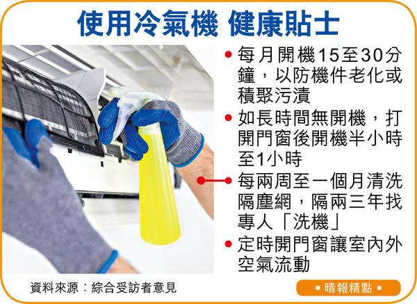 冷氣機少清潔 惡菌室內周圍走