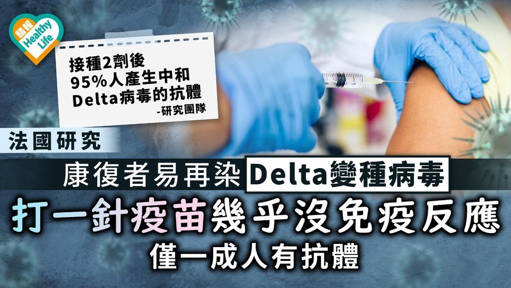 新冠疫苗|康復者易再染Delta變種病毒 打一針疫苗幾乎沒免疫反應 僅一成人有抗體|附Delta病徵+4大特點
