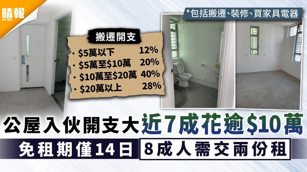 基層困境 公屋入伙開支大近7成花逾$10萬 免租期僅14日8成人需交兩份租
