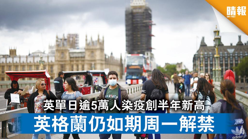 新冠肺炎|英單日逾5萬人染疫創半年新高 英格蘭仍如期周一解禁