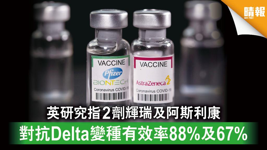 新冠疫苗|英研究指2劑輝瑞及阿斯利康 對抗Delta變種有效率88%及67%