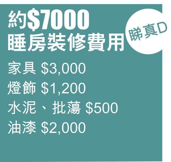 港男DIY髹油鋪地板 $7000改造睡房