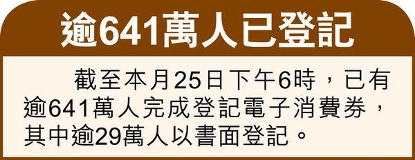 消費券周日發放 K11 MUSEA加碼200萬抽獎