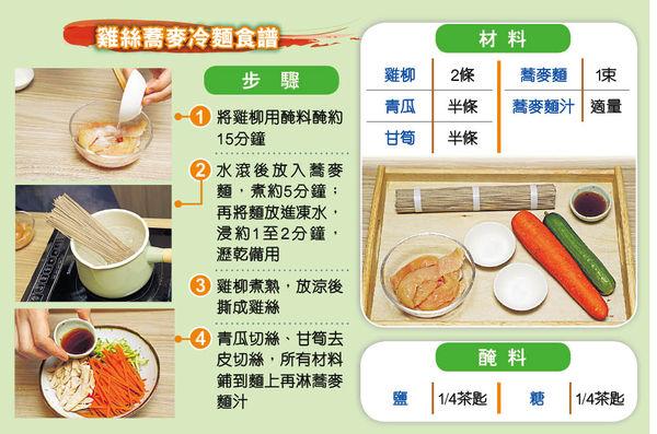 雞絲蕎麥冷麵高纖又好味 低GI飲食防糖尿 助小童更專注