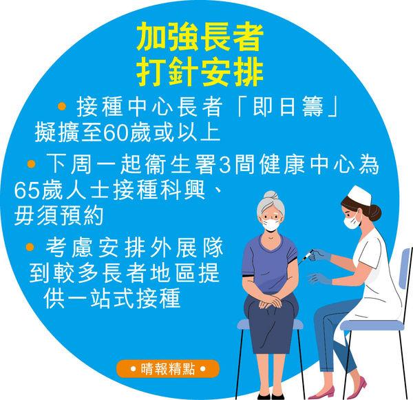 4類人須打疫苗否則自費定檢 師生接種率倘各達7成 可全日面授