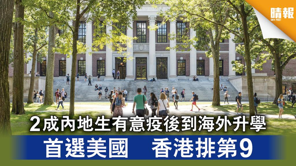 海外升學|2成內地生有意疫後到海外升學 首選美國 香港排第9
