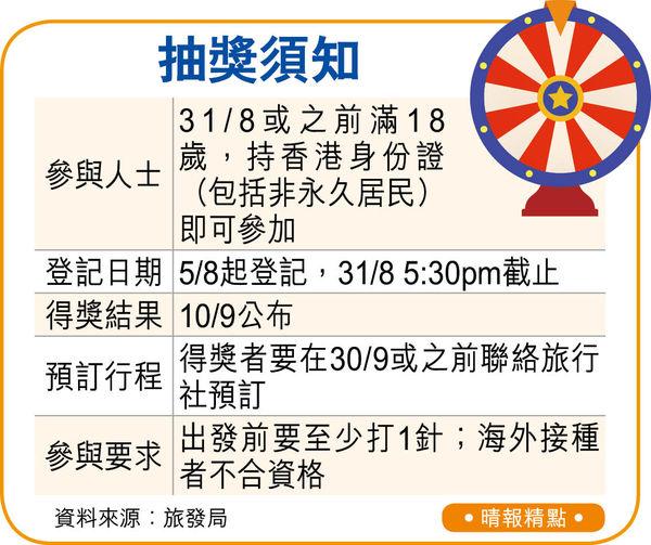 賞你遊大抽獎送2萬名額本地團 單車節擬11月 首戰港珠澳橋