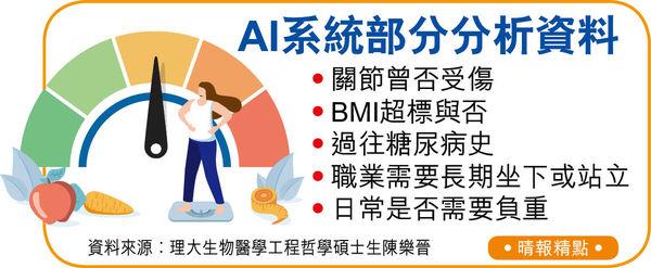 理大研AI 辨膝關節炎風險8成準