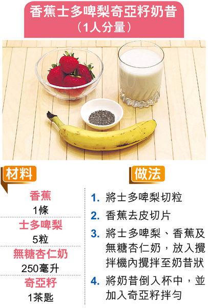 水果變身冰凍甜品 消暑抗氧化降血壓