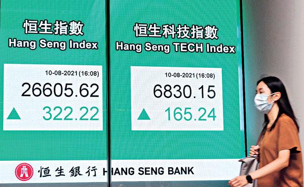 ATMX走強 科指終止3連跌 港股反覆向上收逾兩周高