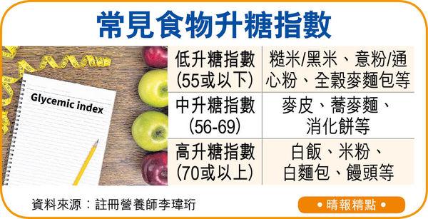選低升糖食物 易飽肚助減磅