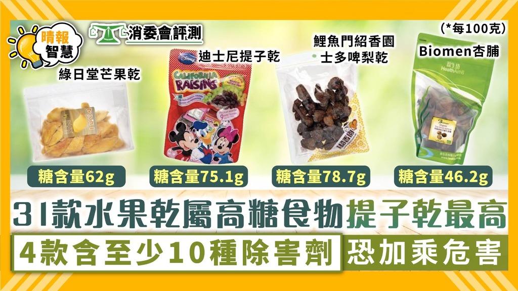 消委會 31款水果乾屬高糖食物提子乾最高 4款含至少10種除害劑恐加乘危害