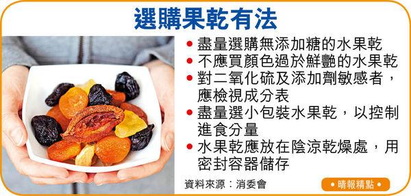 31款果乾全屬高糖 易致肥 食100克提子乾 消耗能量須行逾半小時