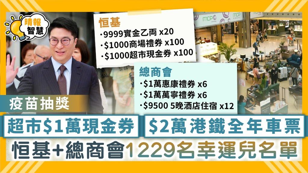 疫苗抽獎|超市$1萬現金券 $2萬港鐵全年車票 恒基+總商會1229名幸運兒名單