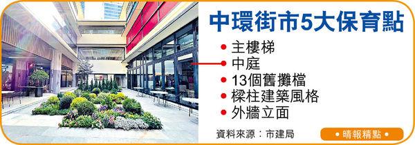 料人流日達7萬 攤檔講香港故事 中環街市活化登場