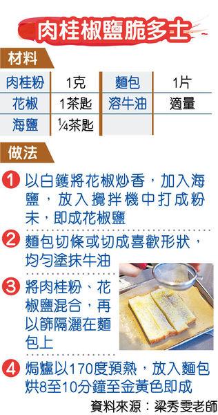 4種體質易不適 3款小食茶飲減經痛