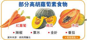 為收身蔬果當飯食 胡蘿蔔素攝過量膚色變深