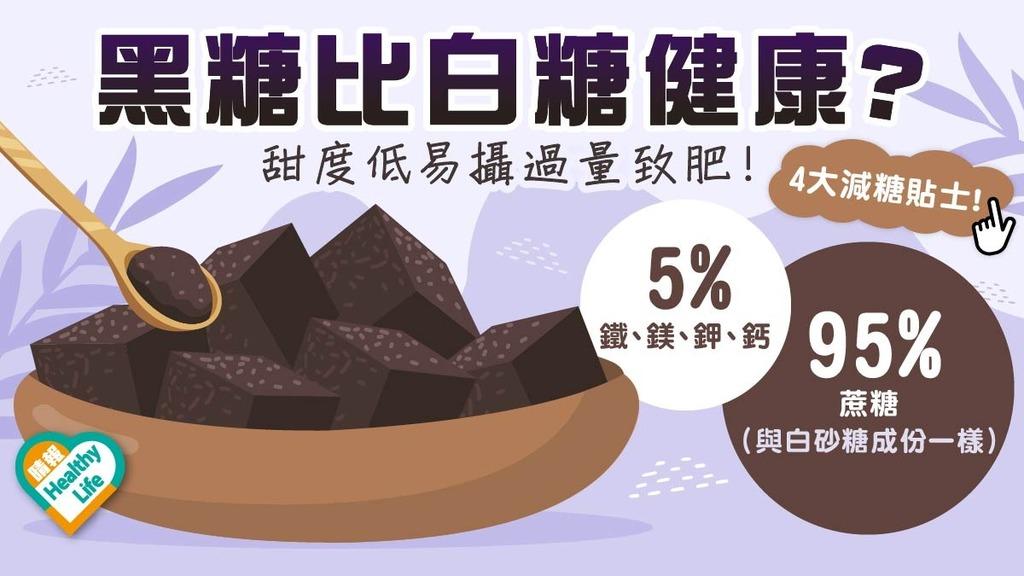 健康飲食 │ 黑糖未必比白糖健康 甜度較低反易攝過量恐致肥