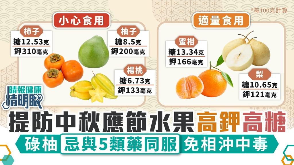 健康精明眼 提防中秋應節水果高鉀高糖 碌柚忌與5類藥同服免相沖中毒