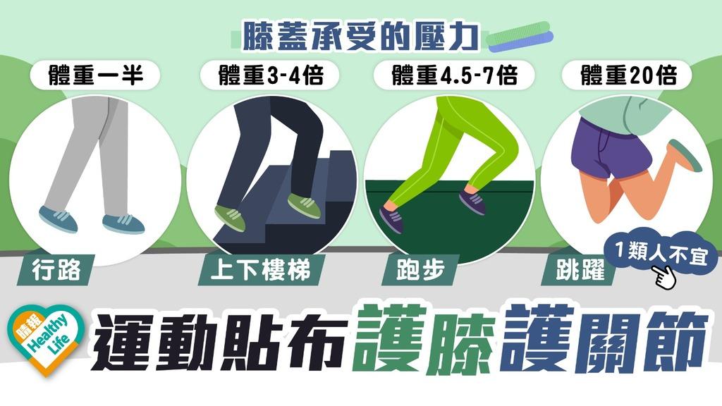 Health Plus │ 打波踢波易傷膝 運動貼布保護菠蘿蓋