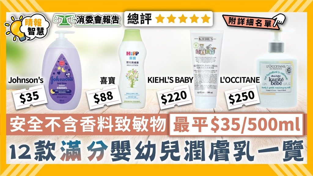 消委會|安全不含香料致敏物最平$35/500ml 12款滿分嬰幼兒潤膚乳一覽|附詳細名單