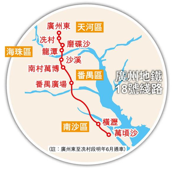 大灣區最快地鐵月底通車 廣州半小時赴南沙 南北大動脈